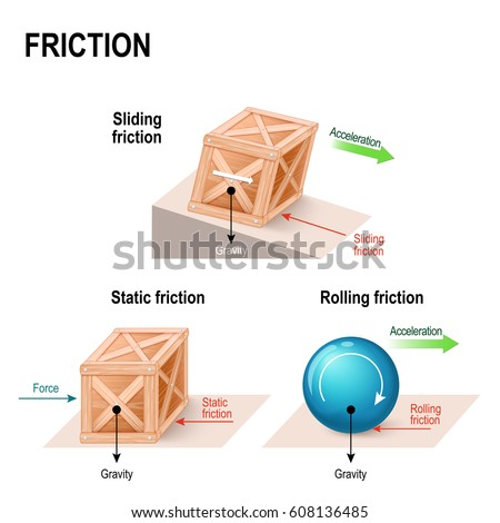 Gravity Stock Vectors, Images & Vector Art | Shutterstock
