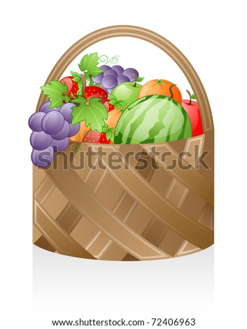 Fruit basket isolated on white background.