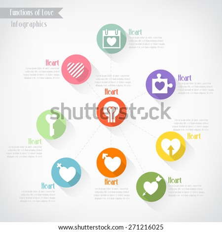Functions of love infographics, vector eps10