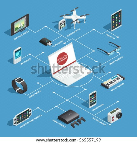Gadgets flowchart concept with isolated isometric images of connected laptop and different wireless touch screen devices vector illustration