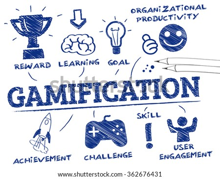 Gamification. Chart with keywords and icons