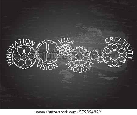 Gear wheels with innovative hand drawn words on blackboard background