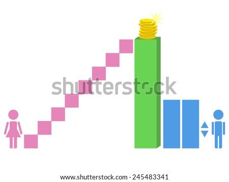 Gender discrimination, abstract concept, vector illustration - stock vector