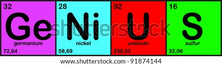 Genius sign formed of letters from periodic table - stock vector