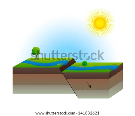Geological Fault Plate Down Transform Earth Cross Section - stock vector
