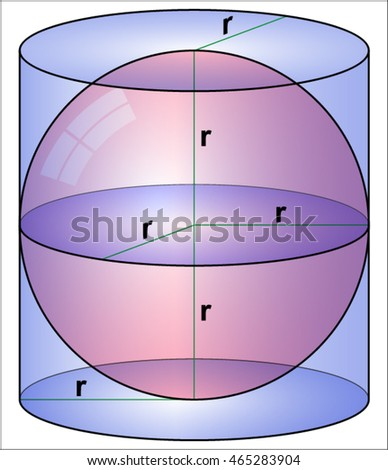 cylinder sphere relationship advice