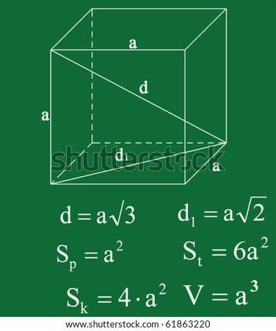 geometry theorem - stock vector