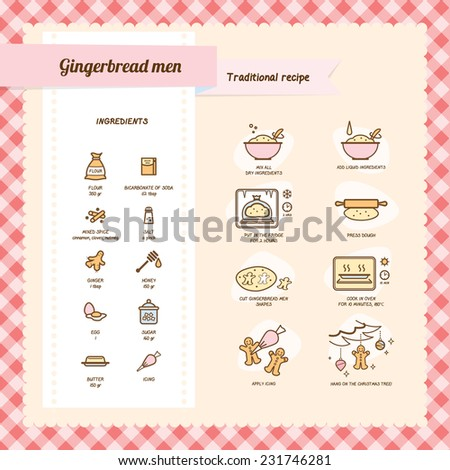 Gingerbread men recipe with ingredients and preparation on checked background. - stock vector