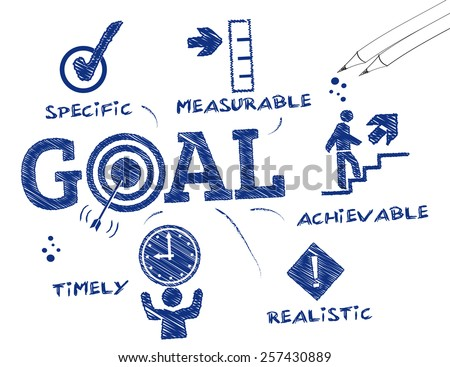 Goal setting. Chart with keywords and icons - stock vector