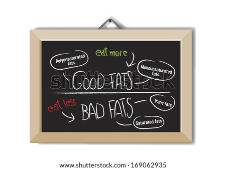 Good fats and bad fats, polyunsaturated and monounsaturated fats vs. saturated  or trans fatty acids on message chalk board - stock vector