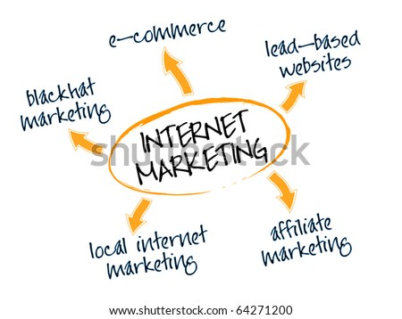 how online marketing differs from general You can instantly see which strategy is working and which isn't through google analytics, besides other aspects too such as general trend, inbound traffic, conversion rate, interested audience, bounce rate and profit this all makes the digital marketing vs traditional marketing debate, highly unfair by putting the former on the.