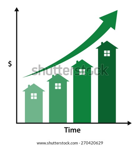 Graph showing real estate increase in value over time. - stock vector