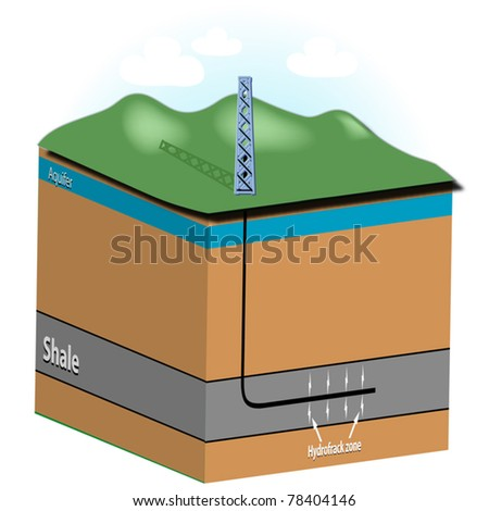Graphic showing drill rig,aquifer,shale formation,horizontal well bore and fracture zone. Can be used for Marcellus Shale or similar shale formation. NOT TO SCALE - stock vector