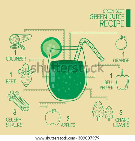 Green beet, green juice recipes