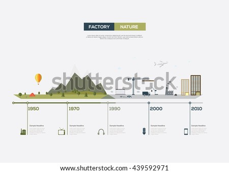 Green eco city and eco life infographic timeline.  - stock vector