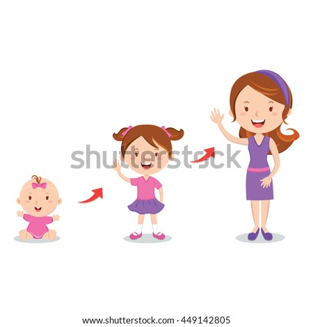 Growing Stages Of A Woman Vector Illustration Of Stages Of Growing Up From Baby To