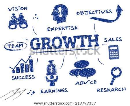 Growth. Chart with keywords and icons - stock vector