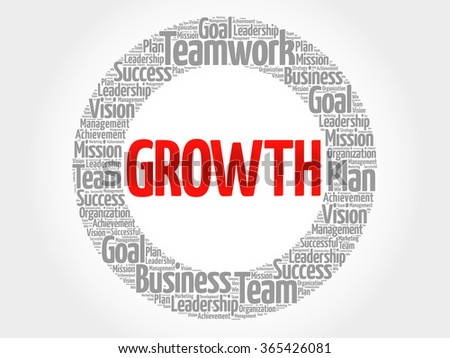 Growth circle word cloud, business concept - stock vector