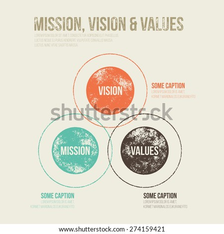 Grunge Dirty Mission, Vision and Values Diagram Schema Infographic - Vector Illustration