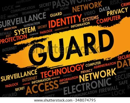 GUARD word cloud, security concept - stock vector