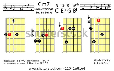 Guitar Chords C Minor 7 Drop 2 Voicing Chord Stock Vector (Royalty ...