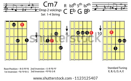 Guitar Chords C Minor 7 Drop 2 Voicing Chord Stock Vector 1123125407 ...