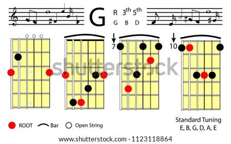 Guitar Chords G Major Basic Chord Stock Vector 1123118864 - Shutterstock