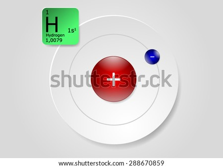 H Hydrogen atom periodic table - stock vector