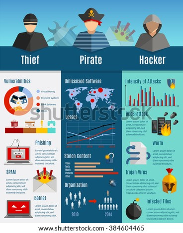 Hacker activity infographics layout with stolen content statistics intensity of attacks graphs botnet and infected files information vector illustration - stock vector