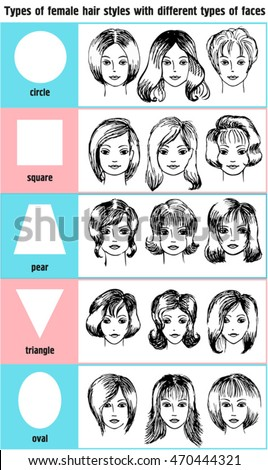 Hair On Face Shape Womens Hairstyles Stock Vector 470444321 ...