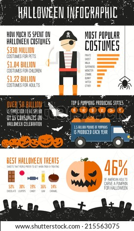 Halloween infographic - vector template design about scary holiday. Characters, pumpkins and sample data. Halloween celebration design. - stock vector