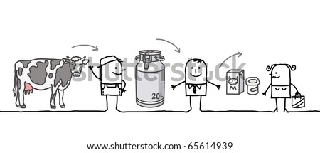 hand drawn cartoon characters - production chain - Milk - stock vector