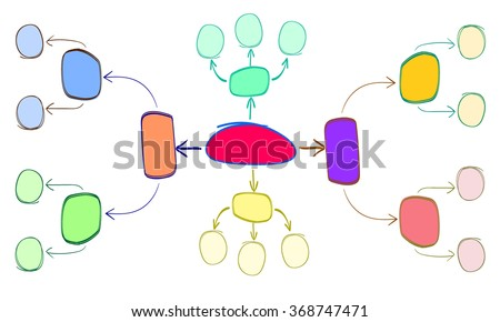 mind map stock images royalty free images vectors shutterstock