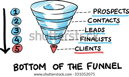 Hand drawn concept whiteboard drawing - bottom of the funnel - stock vector