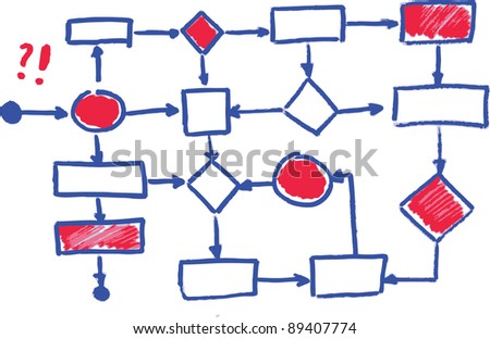 Hand-drawn flowchart diagram - stock vector