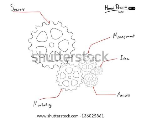 Hand drawn gears, Vector illustration. - stock vector