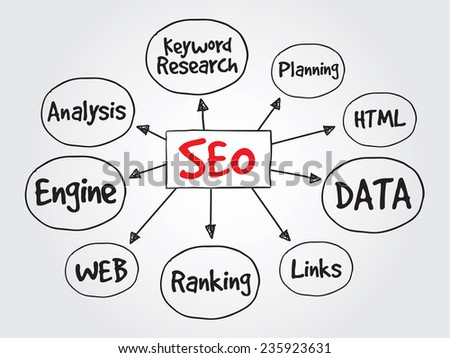 Hand drawn SEO - Search Engine Optimization vector concept for presentations and reports - stock vector