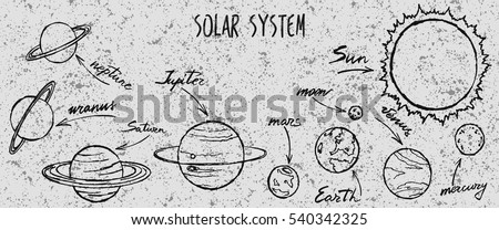 Hand drawn set of astronomy doodles. Hand drawn solar system with sun and planets. Decorative doodle style line art.