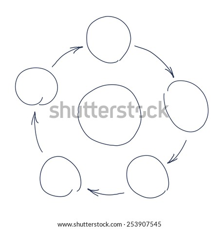 Hand drawn sketch of infographic in the form of circle process diagram. Vector schema with circles and arrows. - stock vector