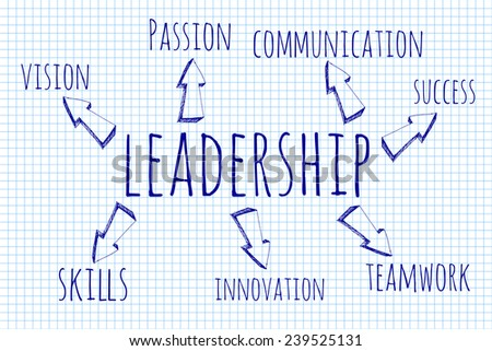 Hand drawn word cloud of Leadership related words, business concept on blueprint - stock vector