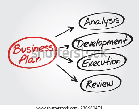 Hand writing business plan vector concept, flow chart, diagram - stock vector