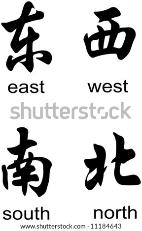 Handwriting Chinese characters of EAST, WEST, SOUTH, NORTH - stock vector