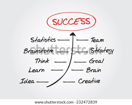 Handwriting grow timeline of Success vector concept, diagram chart