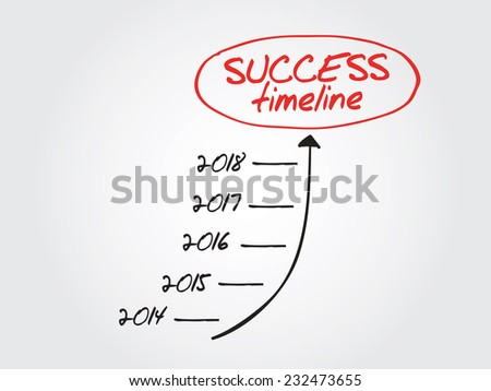Handwriting timeline of Success vector concept, diagram chart
