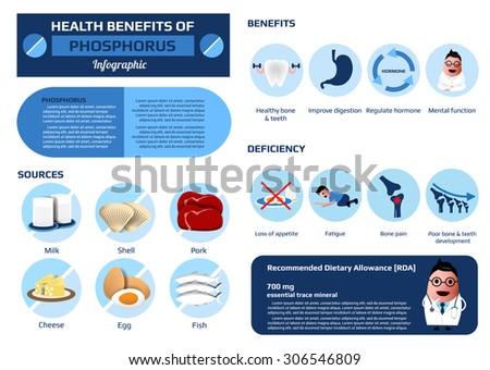 health benefits of phosphorus infographic, vector illustration. - stock vector