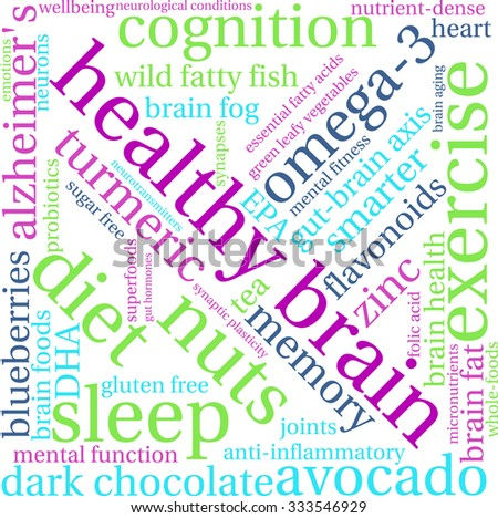 Health Brain word cloud on a white background.