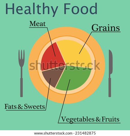 Health food infographic in flat style. Vector illustration.