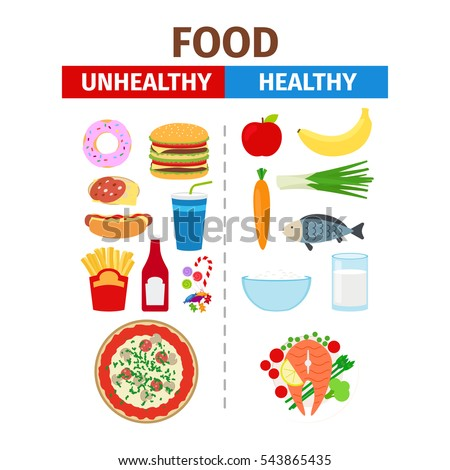 health food vs. junk food essay Junk food essay junk food essay fitness program and food journal 721 words | 3 pages in order to combat the obesity and other health problems that junk food.