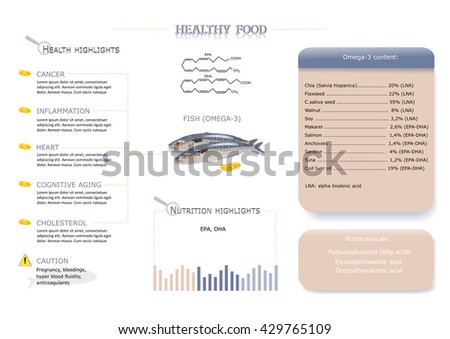 healthy food: fish and omega 3 oil