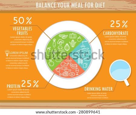 Diäten im Check: So sinnvoll ist Metabolic Balance